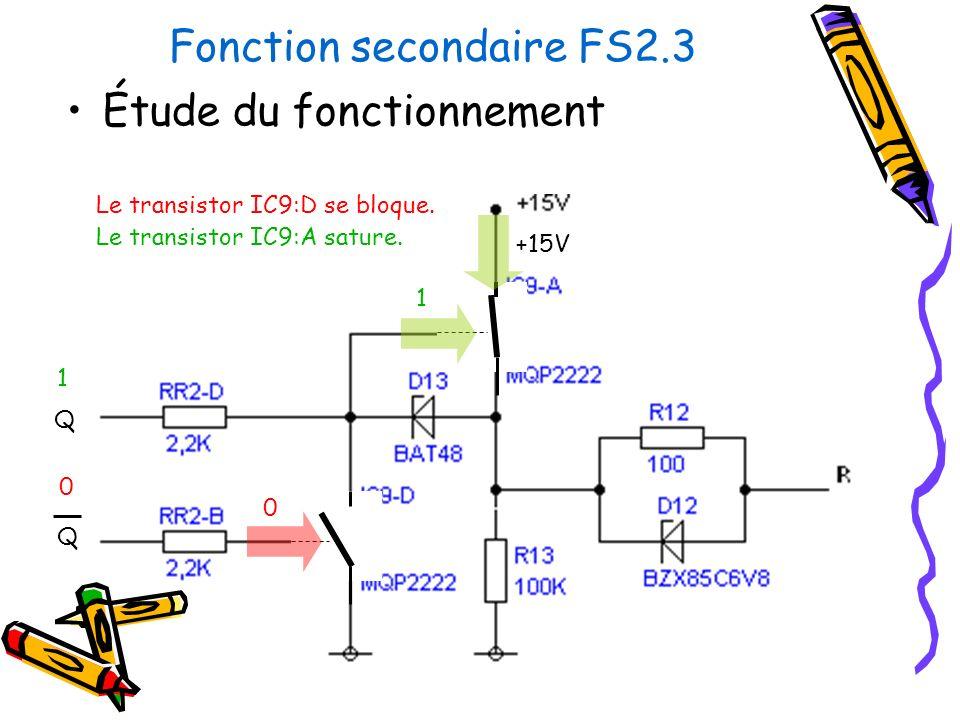 Fonction secondaire FS2.3 Étude du fonctionnement Q Q Le transistor IC9:D se bloque. 1 0 0 Le transistor IC9:A sature. 1 +15V