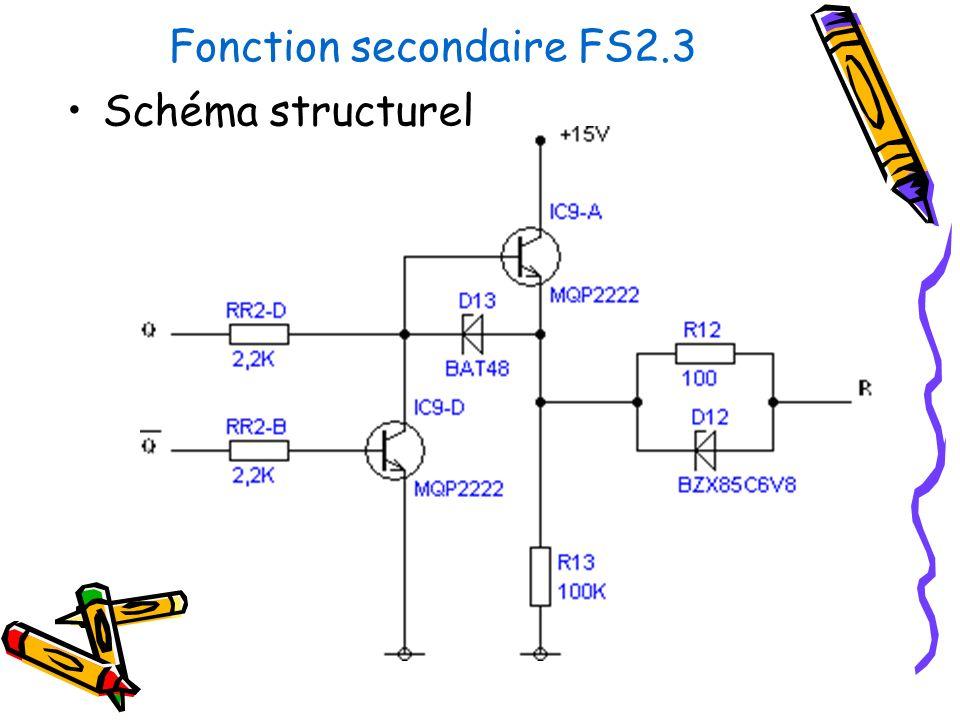 Fonction secondaire FS2.3 Schéma structurel