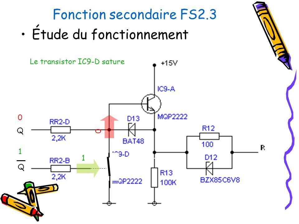 Fonction secondaire FS2.3 Étude du fonctionnement Q Q Le transistor IC9-D sature 0 1 0 1