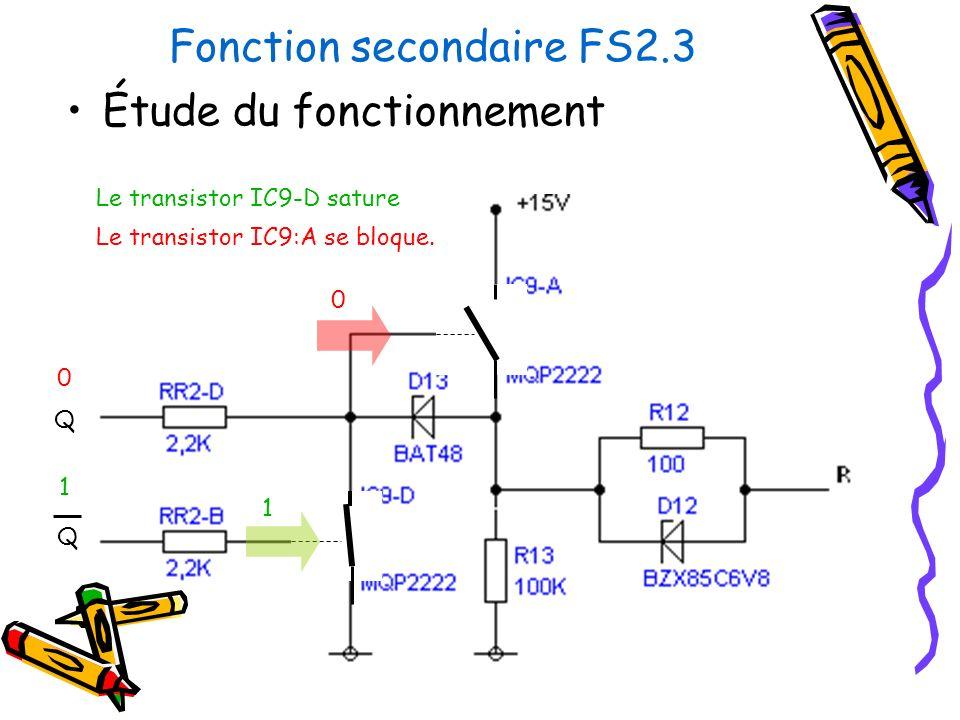 Fonction secondaire FS2.3 Étude du fonctionnement Q Q Le transistor IC9-D sature 0 1 1 Le transistor IC9:A se bloque. 0