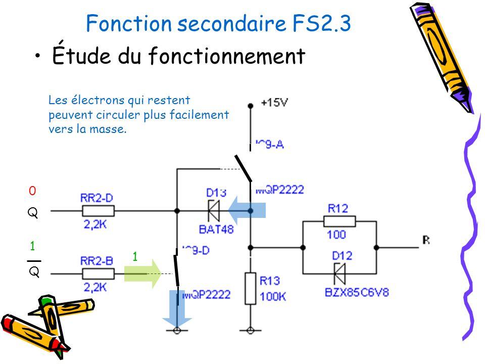 Fonction secondaire FS2.3 Étude du fonctionnement Q Q Les électrons qui restent peuvent circuler plus facilement vers la masse. 0 1 1