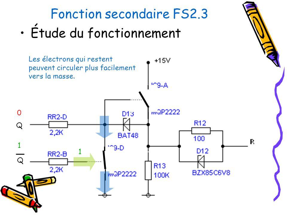 Fonction secondaire FS2.3 Étude du fonctionnement Q Q Les électrons qui restent peuvent circuler plus facilement vers la masse.