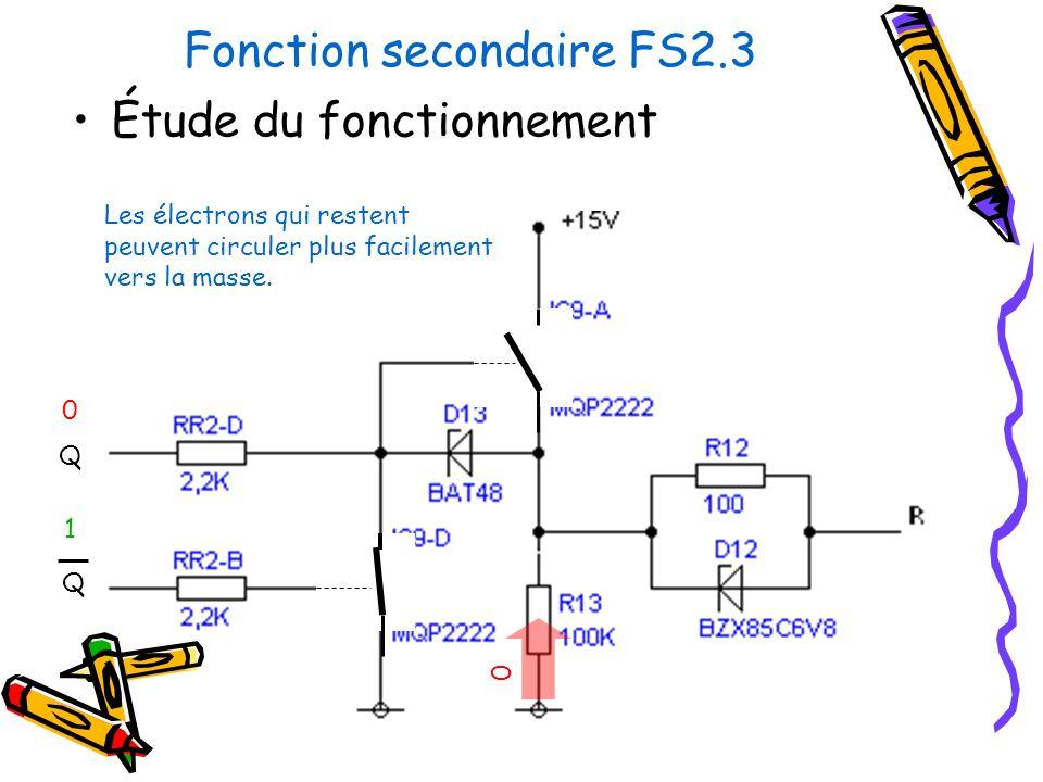 Fonction secondaire FS2.3 Étude du fonctionnement Q Q Les électrons qui restent peuvent circuler plus facilement vers la masse. 0 1 0