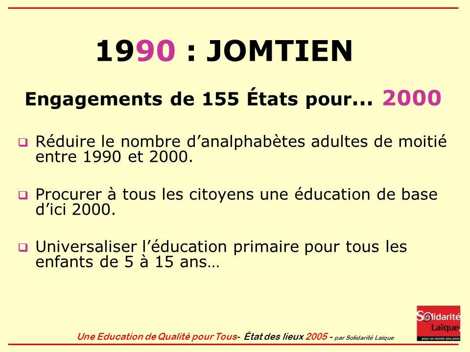 Une Education de Qualité pour Tous- État des lieux 2005 - par Solidarité Laïque 1990 : JOMTIEN Engagements de 155 États pour … 2000 Réduire le nombre danalphabètes adultes de moitié entre 1990 et 2000.