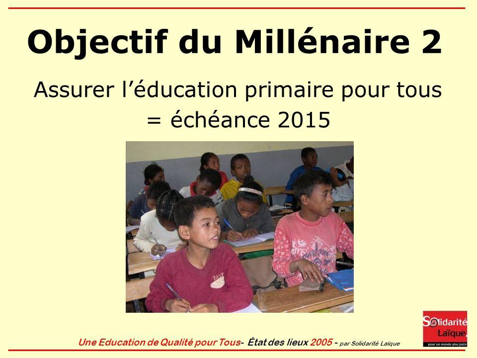 Une Education de Qualité pour Tous- État des lieux 2005 - par Solidarité Laïque Objectif du Millénaire 2 Assurer léducation primaire pour tous = échéa