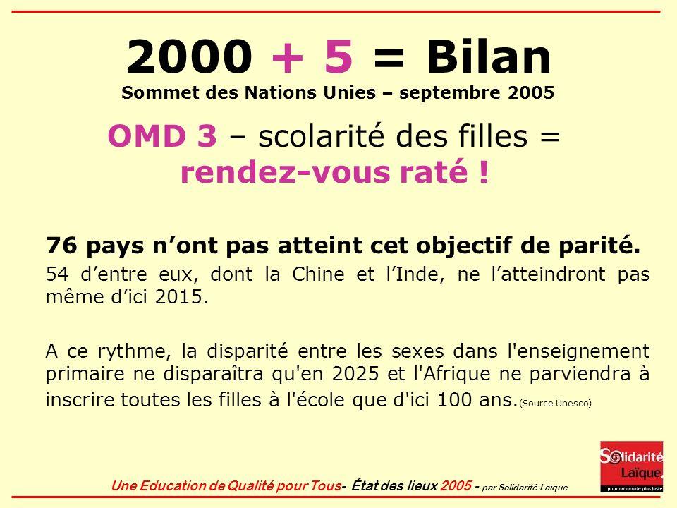 Une Education de Qualité pour Tous- État des lieux 2005 - par Solidarité Laïque 2000 + 5 = Bilan Sommet des Nations Unies – septembre 2005 OMD 3 – sco