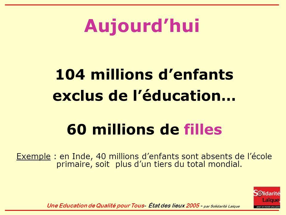 Une Education de Qualité pour Tous- État des lieux 2005 - par Solidarité Laïque Aujourdhui 104 millions denfants exclus de léducation… 60 millions de