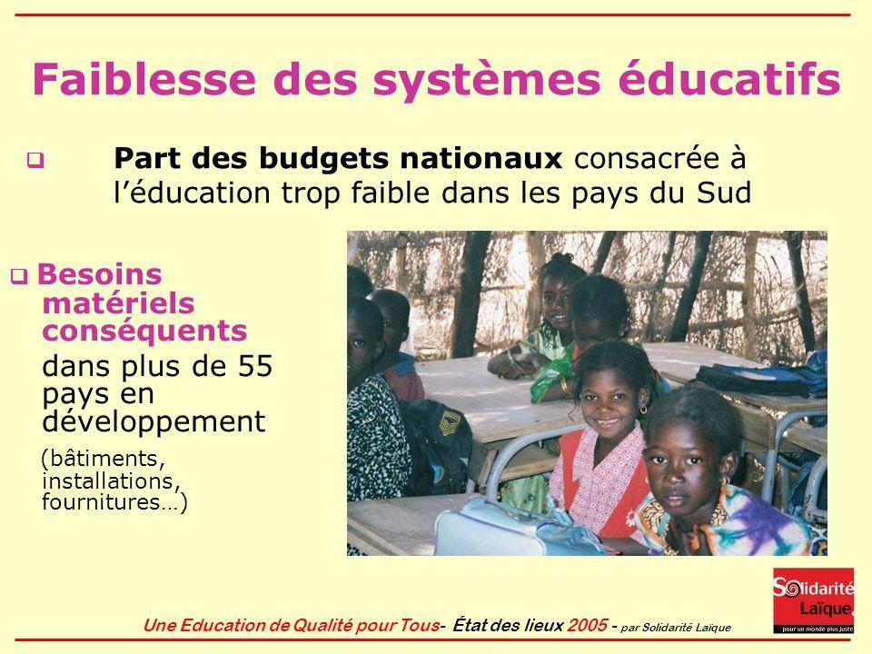 Une Education de Qualité pour Tous- État des lieux 2005 - par Solidarité Laïque Faiblesse des systèmes éducatifs Besoins matériels conséquents dans pl