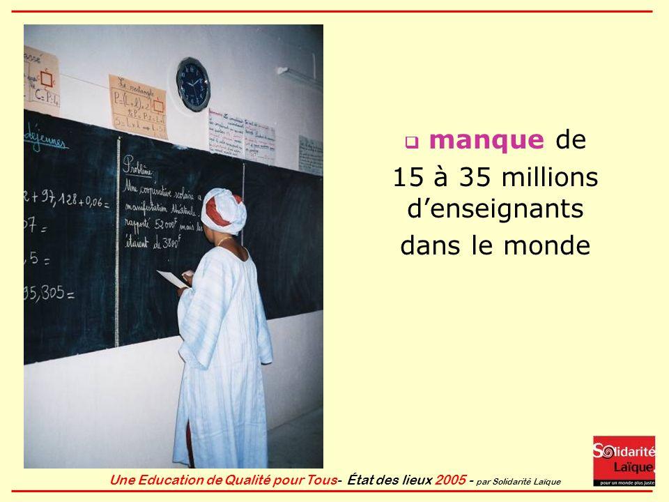 Une Education de Qualité pour Tous- État des lieux 2005 - par Solidarité Laïque Les Objectifs du Millénaire pour le Développement (OMD) New-York 2000 : Sommet des Nations Unies.