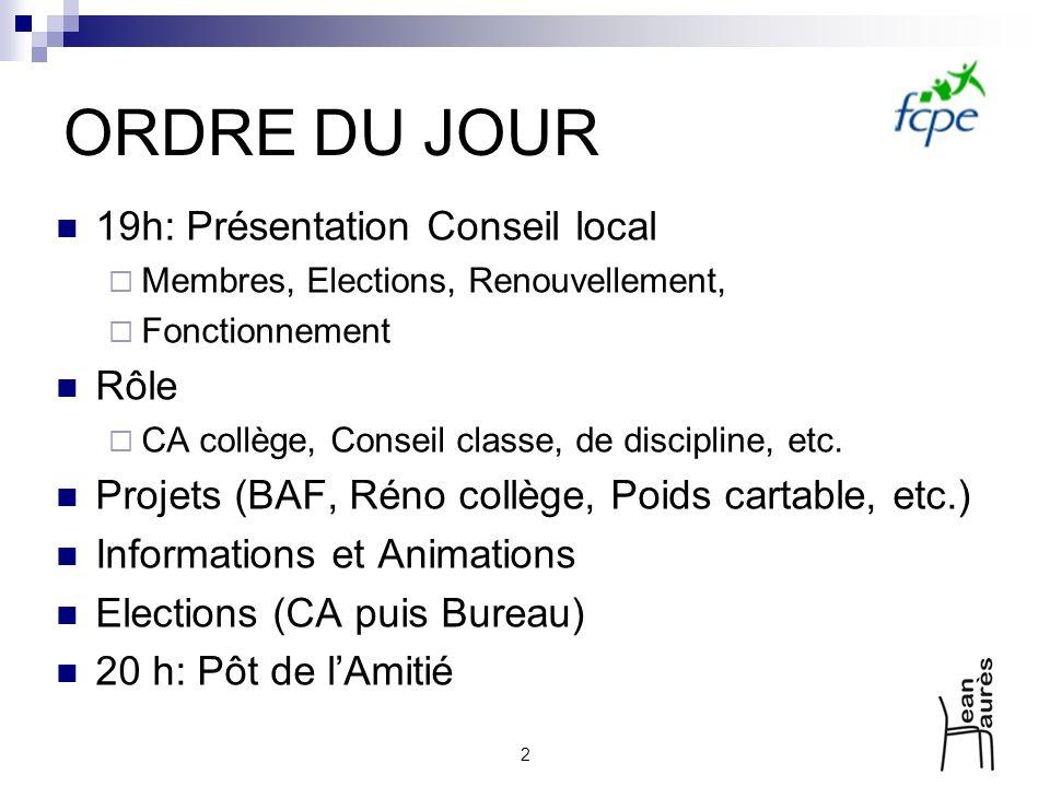2 ORDRE DU JOUR 19h: Présentation Conseil local Membres, Elections, Renouvellement, Fonctionnement Rôle CA collège, Conseil classe, de discipline, etc