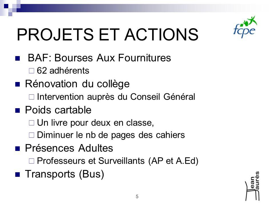5 PROJETS ET ACTIONS BAF: Bourses Aux Fournitures 62 adhérents Rénovation du collège Intervention auprès du Conseil Général Poids cartable Un livre po