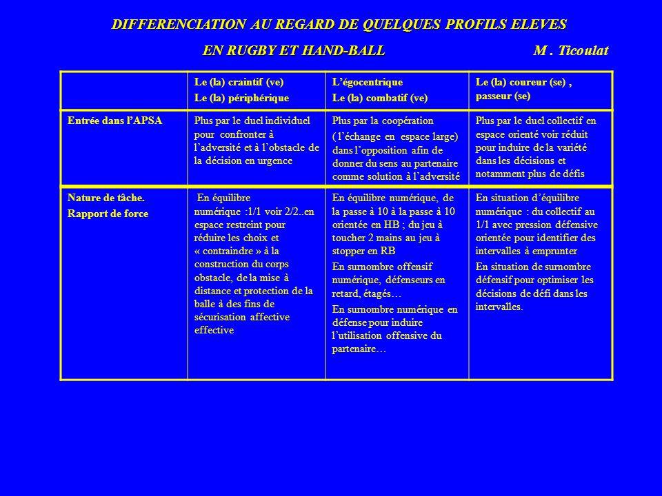 DIFFERENCIATION AU REGARD DE QUELQUES PROFILS ELEVES EN RUGBY ET HAND-BALL EN RUGBY ET HAND-BALL M. Ticoulat Le (la) craintif (ve) Le (la) périphériqu