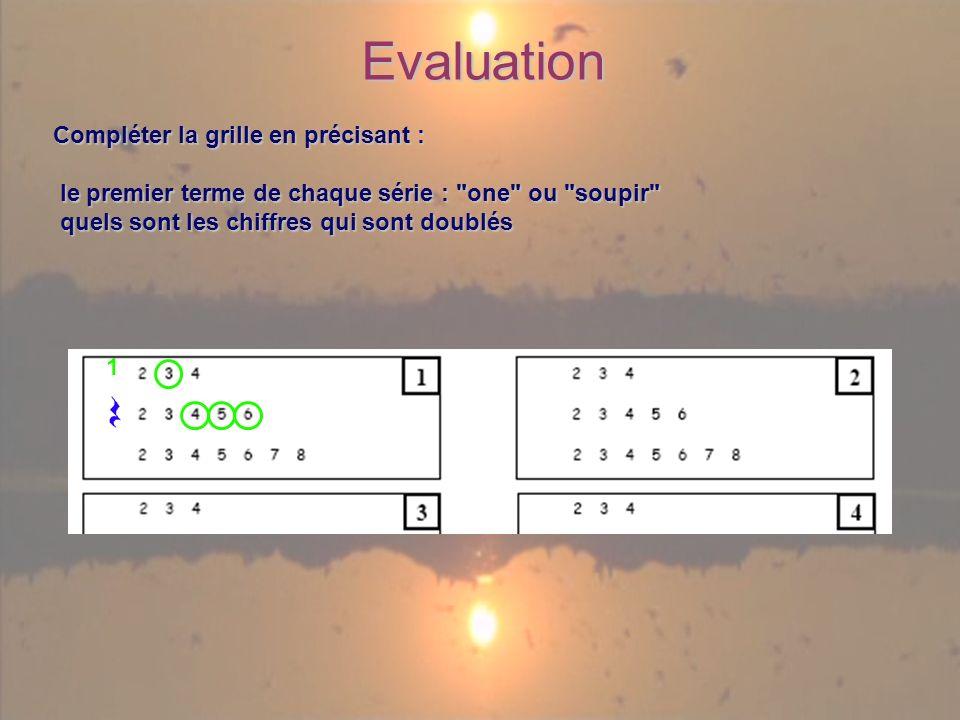 Evaluation Compléter la grille en précisant : le premier terme de chaque série : one ou soupir le premier terme de chaque série : one ou soupir quels sont les chiffres qui sont doublés quels sont les chiffres qui sont doublés 1