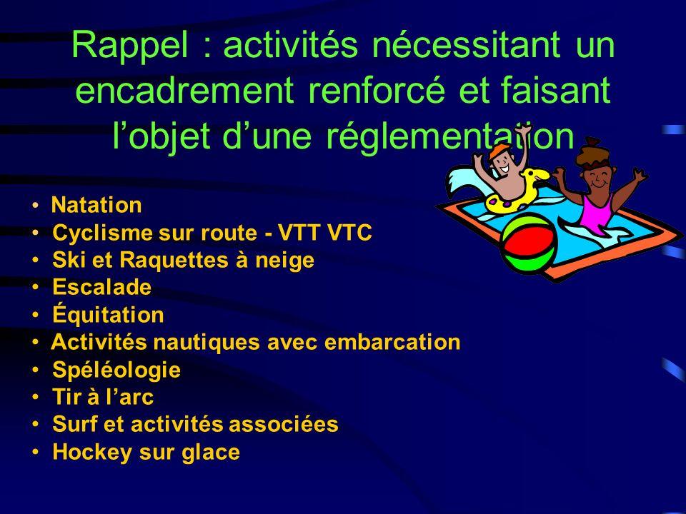 Activités interdites à lécole primaire Tir avec armes à feu Activités aériennes Activités en eau vive Musculation, haltérophilie Spéléologie (classe 3