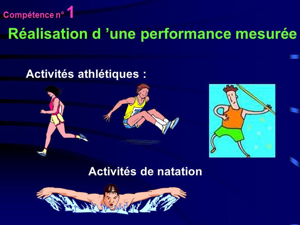 1. Réaliser une performance mesurée 2. Sa dapter à des environnements différents 3. Coopérer et sopposer 4. Concevoir, réaliser des actions à visée es