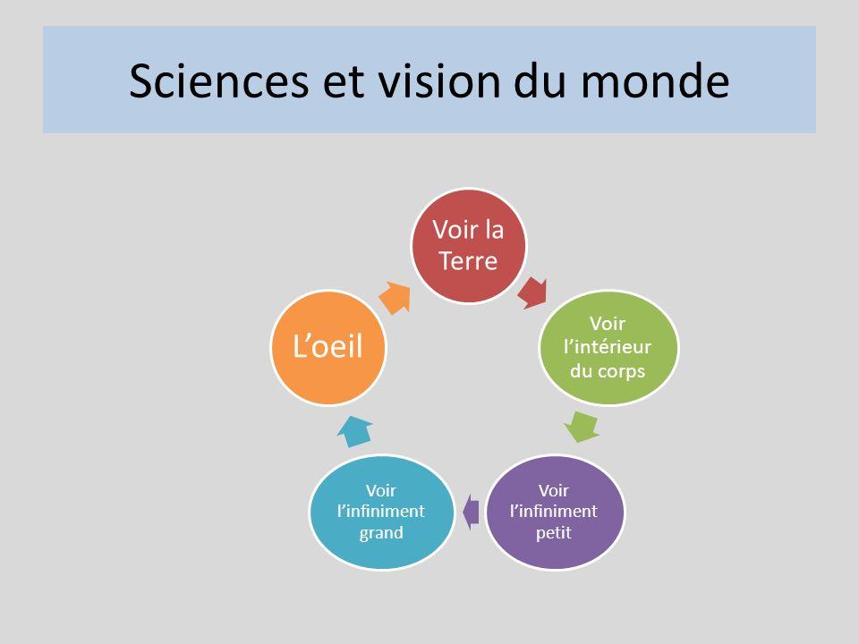 Sciences et vision du monde Voir la Terre Voir lintérieur du corps Voir linfiniment petit Voir linfiniment grand Loeil