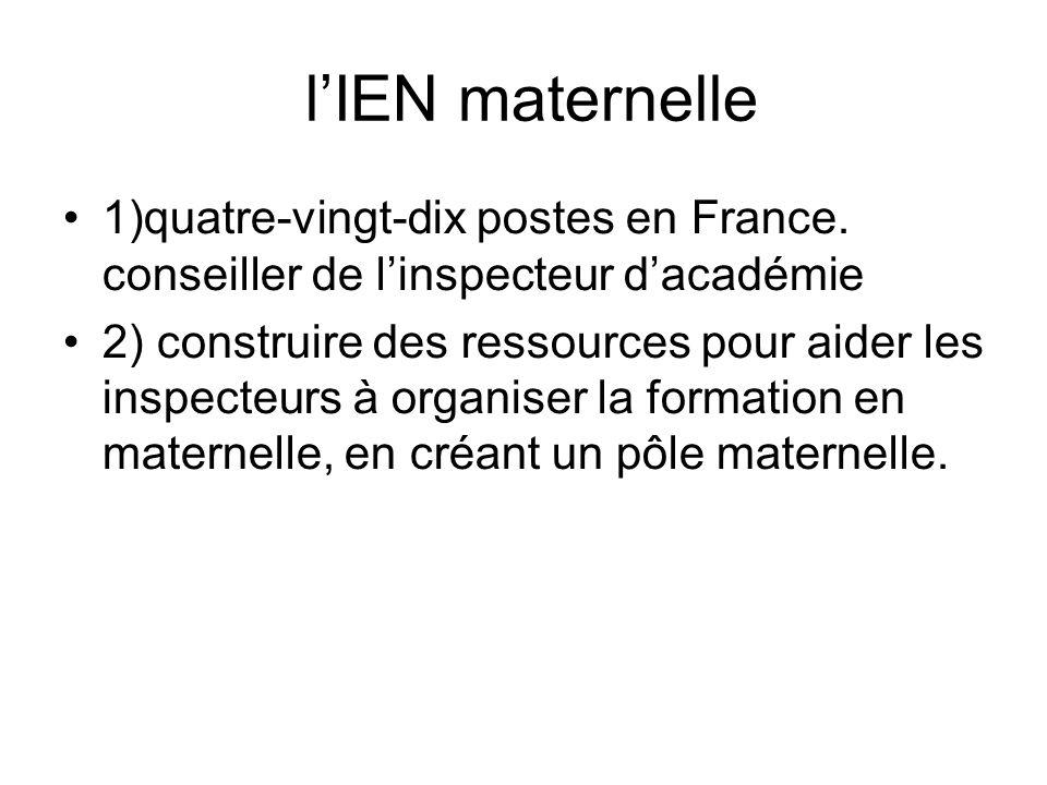 lIEN maternelle 1)quatre-vingt-dix postes en France. conseiller de linspecteur dacadémie 2) construire des ressources pour aider les inspecteurs à org