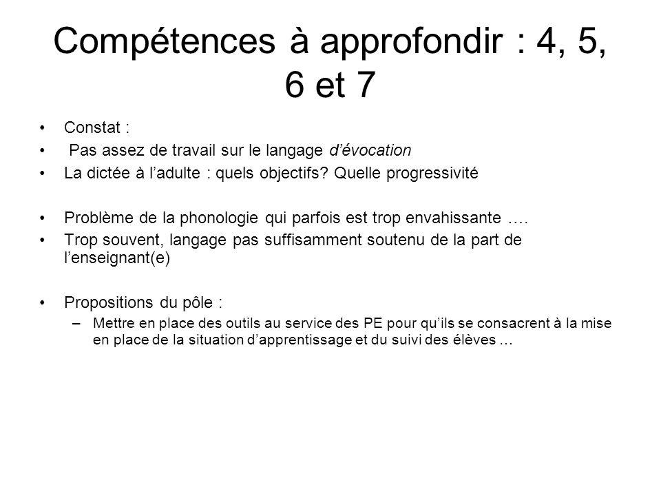 Compétences à approfondir : 4, 5, 6 et 7 Constat : Pas assez de travail sur le langage dévocation La dictée à ladulte : quels objectifs? Quelle progre