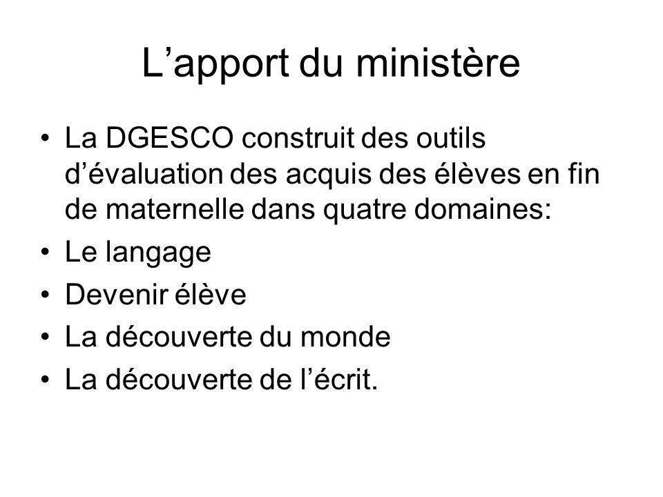 Lapport du ministère La DGESCO construit des outils dévaluation des acquis des élèves en fin de maternelle dans quatre domaines: Le langage Devenir él
