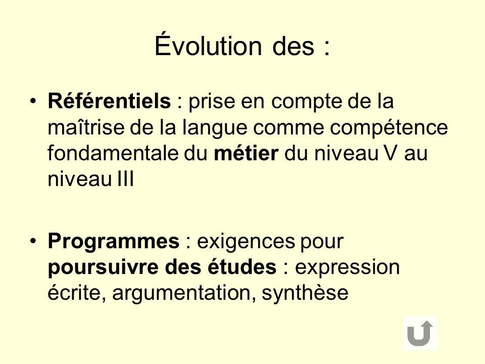 Évolution des : Référentiels : prise en compte de la maîtrise de la langue comme compétence fondamentale du métier du niveau V au niveau III Programmes : exigences pour poursuivre des études : expression écrite, argumentation, synthèse