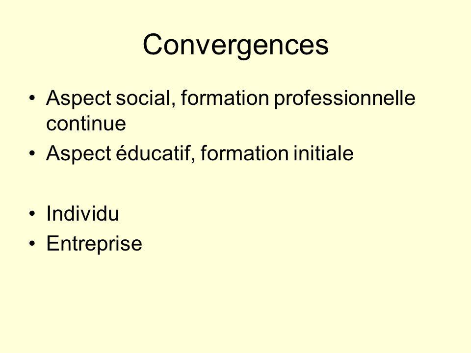 Convergences Aspect social, formation professionnelle continue Aspect éducatif, formation initiale Individu Entreprise