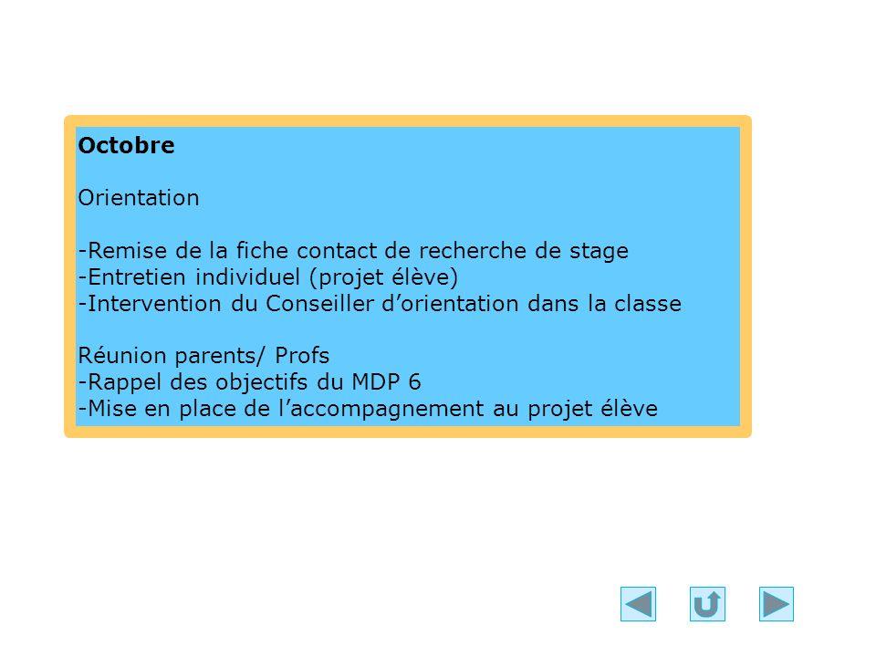 Octobre Orientation -Remise de la fiche contact de recherche de stage -Entretien individuel (projet élève) -Intervention du Conseiller dorientation da