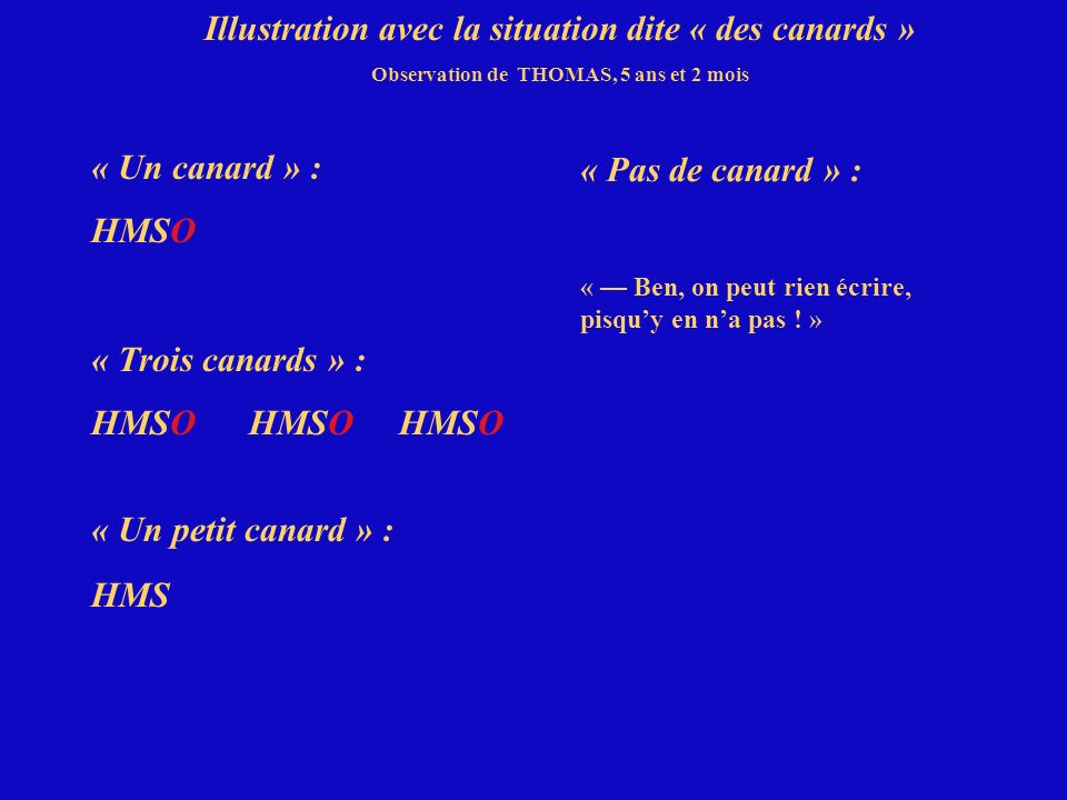 Illustration avec la situation dite « des canards » Observation de THOMAS, 5 ans et 2 mois « Un canard » : HMSO « Trois canards » : HMSO HMSO HMSO « U