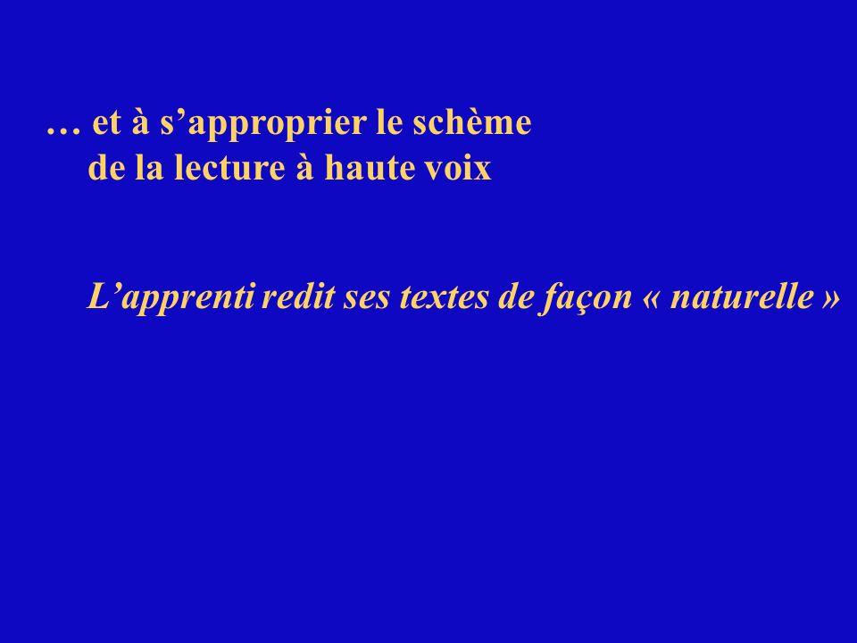 … et à sapproprier le schème de la lecture à haute voix Lapprenti redit ses textes de façon « naturelle »