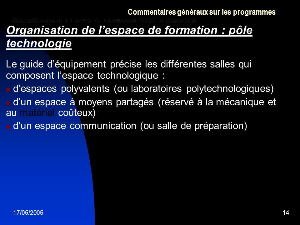 17/05/200514 Commentaires généraux sur les programmes Organisation de lespace de formation : pôle technologie Le guide déquipement précise les différe