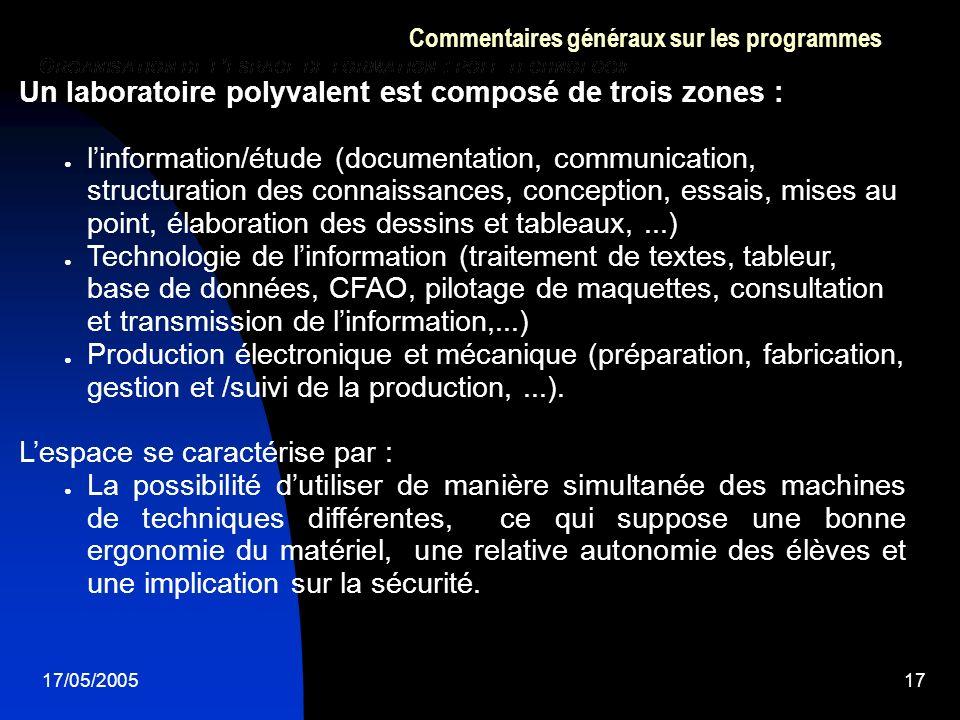 17/05/200517 Commentaires généraux sur les programmes Un laboratoire polyvalent est composé de trois zones : linformation/étude (documentation, commun