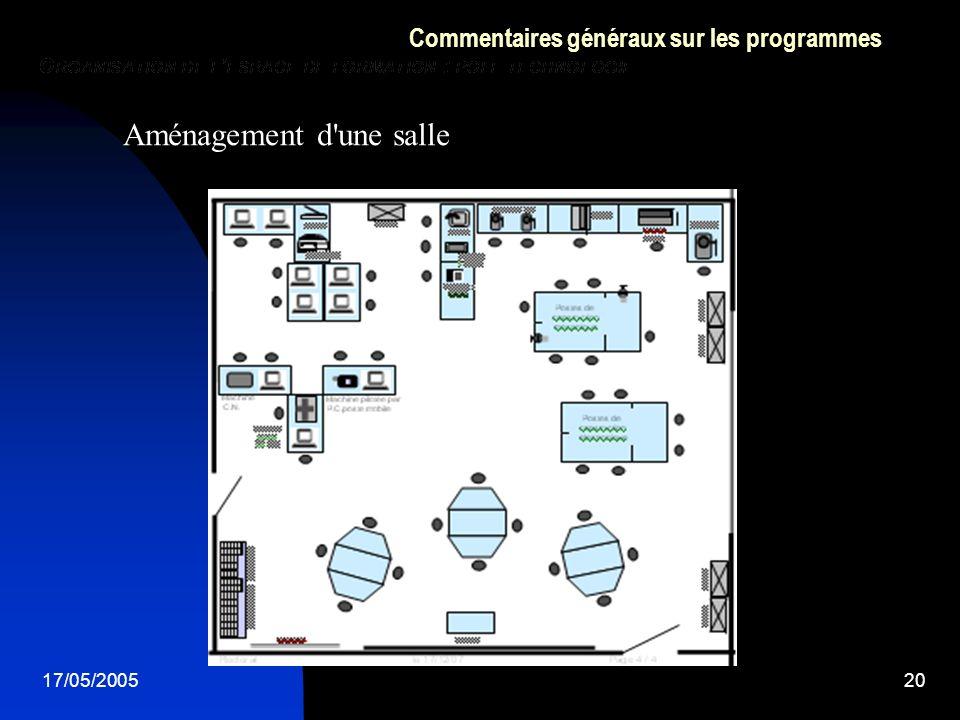 17/05/200520 Commentaires généraux sur les programmes Aménagement d une salle