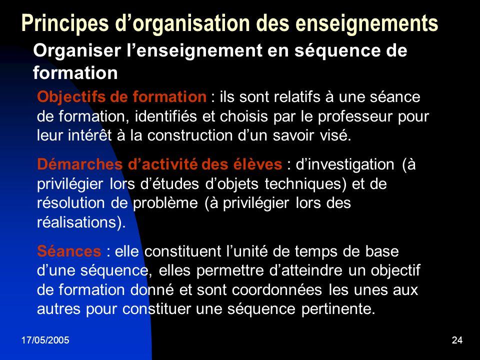 17/05/200524 Principes dorganisation des enseignements Organiser lenseignement en séquence de formation Objectifs de formation : ils sont relatifs à une séance de formation, identifiés et choisis par le professeur pour leur intérêt à la construction dun savoir visé.