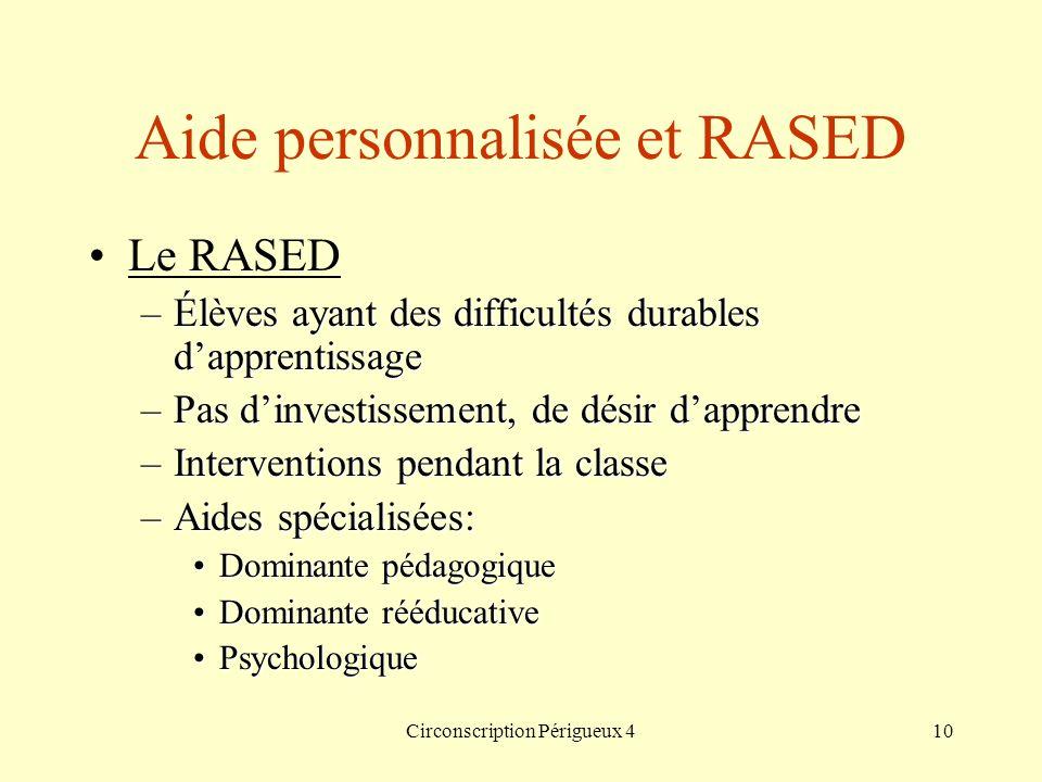 Circonscription Périgueux 410 Aide personnalisée et RASED Le RASED –Élèves ayant des difficultés durables dapprentissage –Pas dinvestissement, de dési