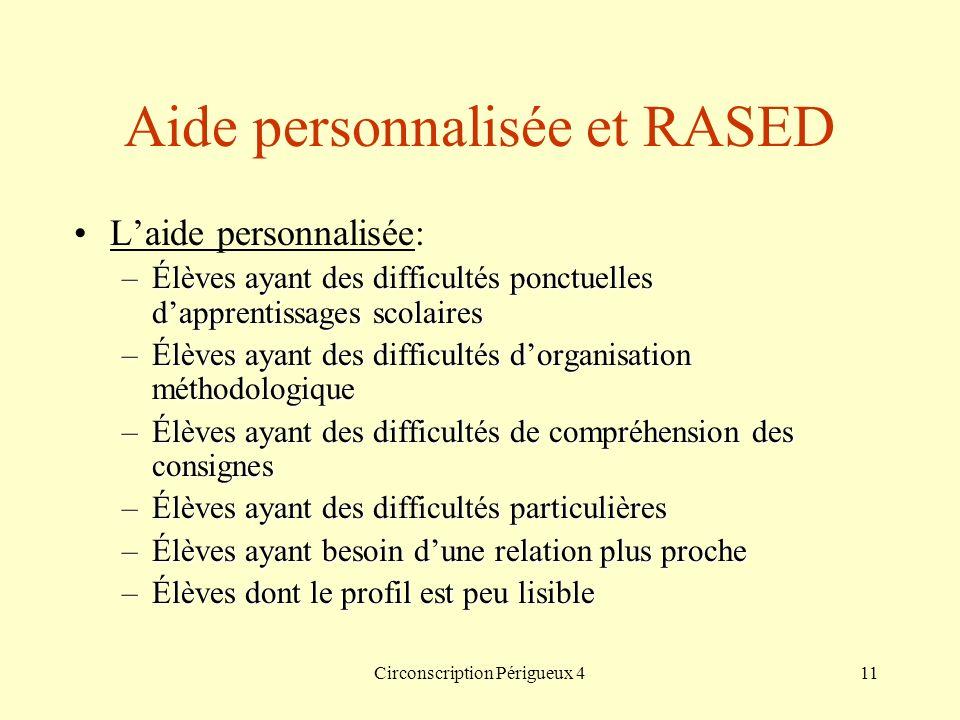 Circonscription Périgueux 411 Aide personnalisée et RASED Laide personnalisée: –Élèves ayant des difficultés ponctuelles dapprentissages scolaires –Él