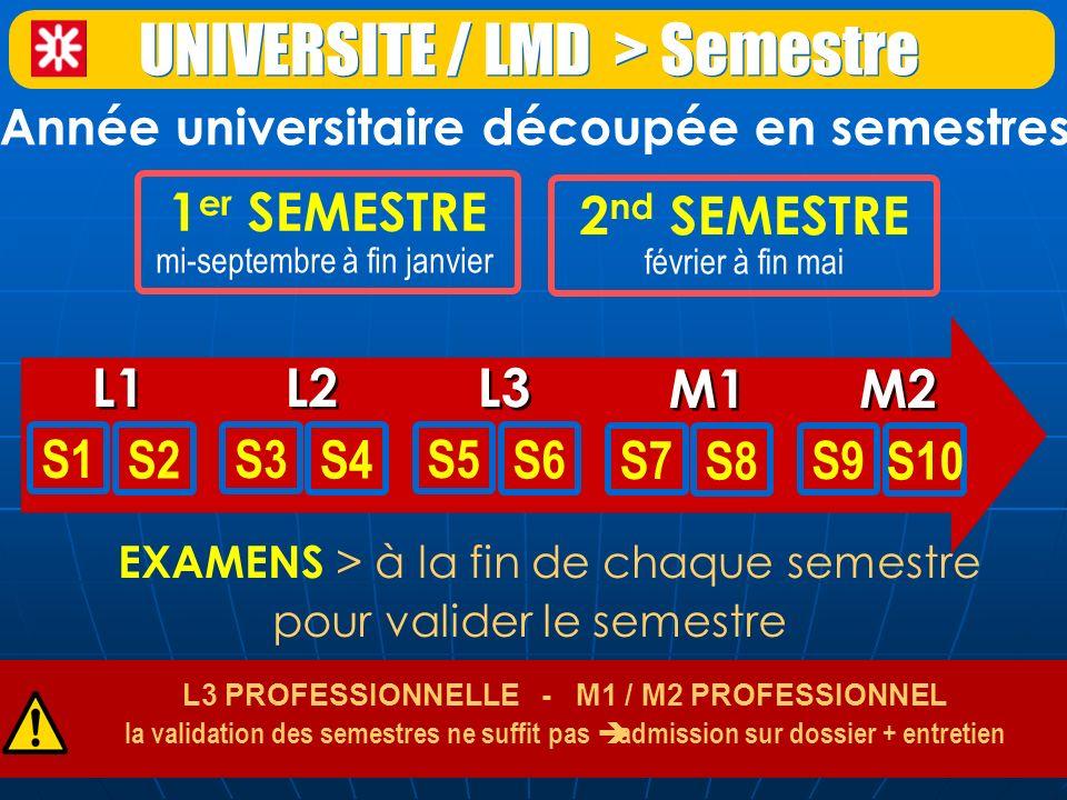 février à fin mai Année universitaire découpée en semestres 1 er SEMESTRE mi-septembre à fin janvier 2 nd SEMESTRE EXAMENS > à la fin de chaque semest