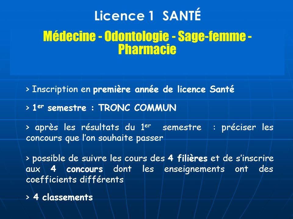 Licence 1 SANTÉ Médecine - Odontologie - Sage-femme - Pharmacie > Inscription en première année de licence Santé > 1 er semestre : TRONC COMMUN > aprè