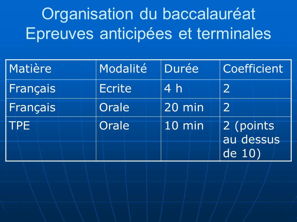 Organisation du baccalauréat Epreuves anticipées et terminales MatièreModalitéDuréeCoefficient FrançaisEcrite4 h2 FrançaisOrale20 min2 TPEOrale10 min2
