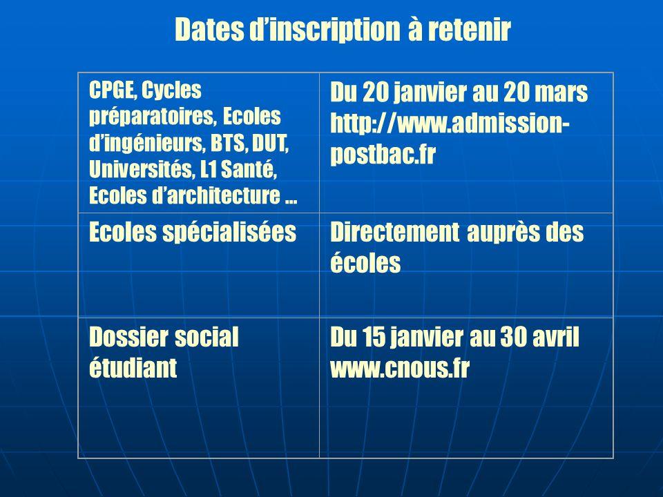 CPGE, Cycles préparatoires, Ecoles dingénieurs, BTS, DUT, Universités, L1 Santé, Ecoles darchitecture … Du 20 janvier au 20 mars http://www.admission-