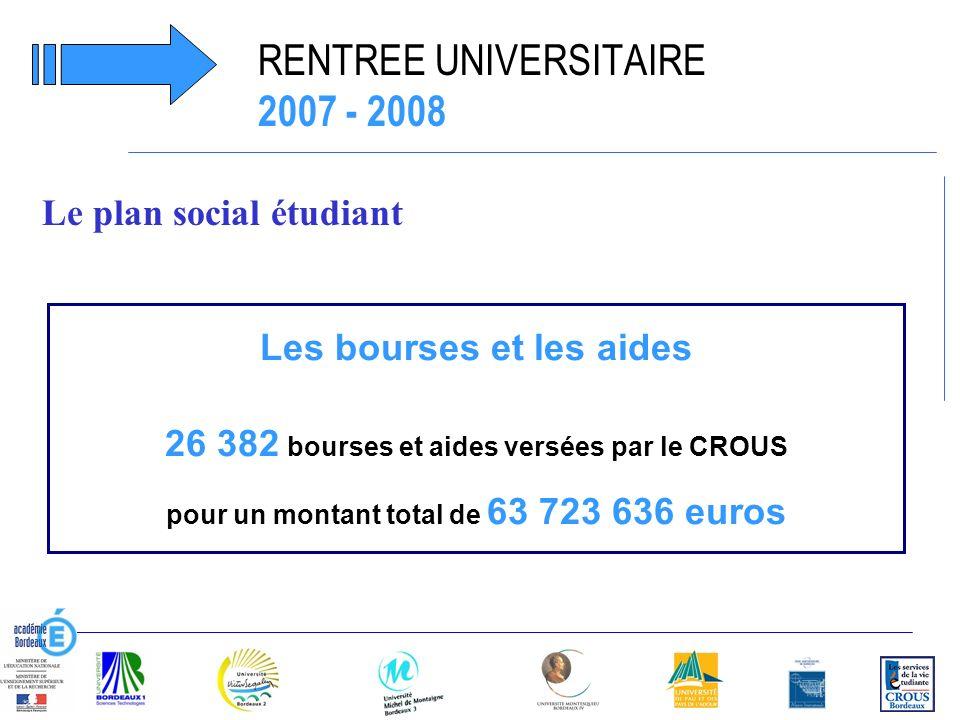 RENTREE UNIVERSITAIRE 2007 - 2008 Le plan social étudiant Les bourses et les aides 26 382 bourses et aides versées par le CROUS pour un montant total de 63 723 636 euros