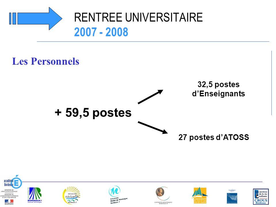 RENTREE UNIVERSITAIRE 2007 - 2008 Les Personnels + 59,5 postes 32,5 postes dEnseignants 27 postes dATOSS