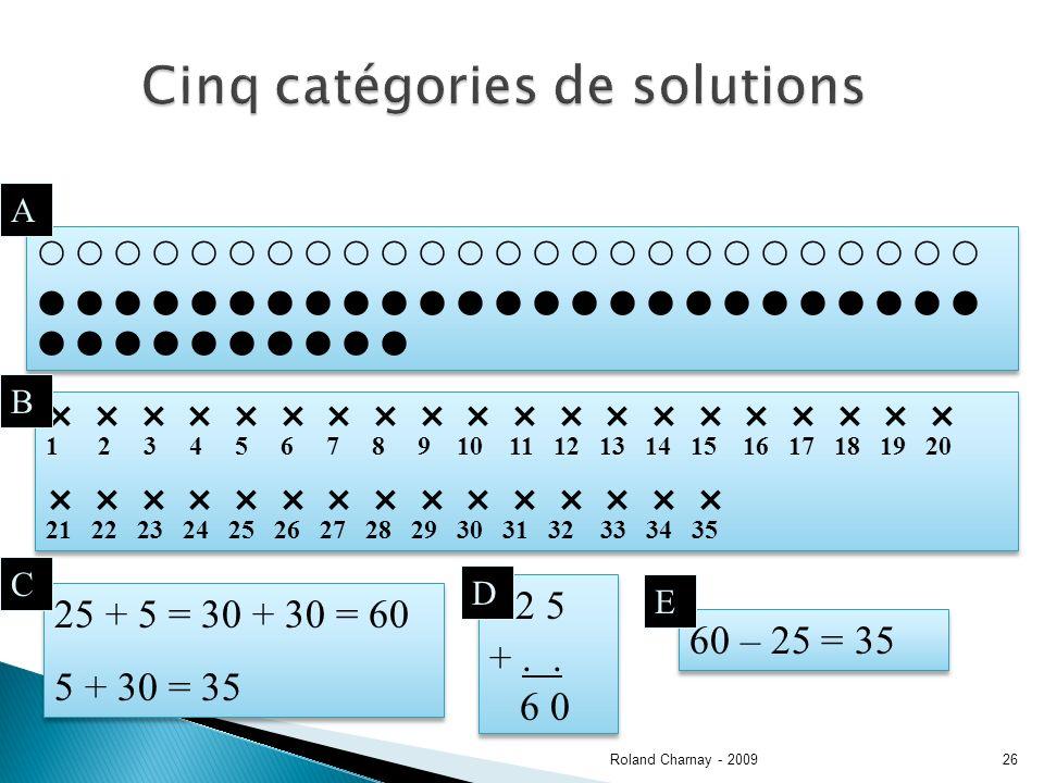 Roland Charnay - 200926 Cinq catégories de solutions A 1 2 3 4 5 6 7 8 9 10 11 12 13 14 15 16 17 18 19 20 21 22 23 24 25 26 27 28 29 30 31 32 33 34 35 1 2 3 4 5 6 7 8 9 10 11 12 13 14 15 16 17 18 19 20 21 22 23 24 25 26 27 28 29 30 31 32 33 34 35 B 25 + 5 = 30 + 30 = 60 5 + 30 = 35 25 + 5 = 30 + 30 = 60 5 + 30 = 35 C 2 5 +..