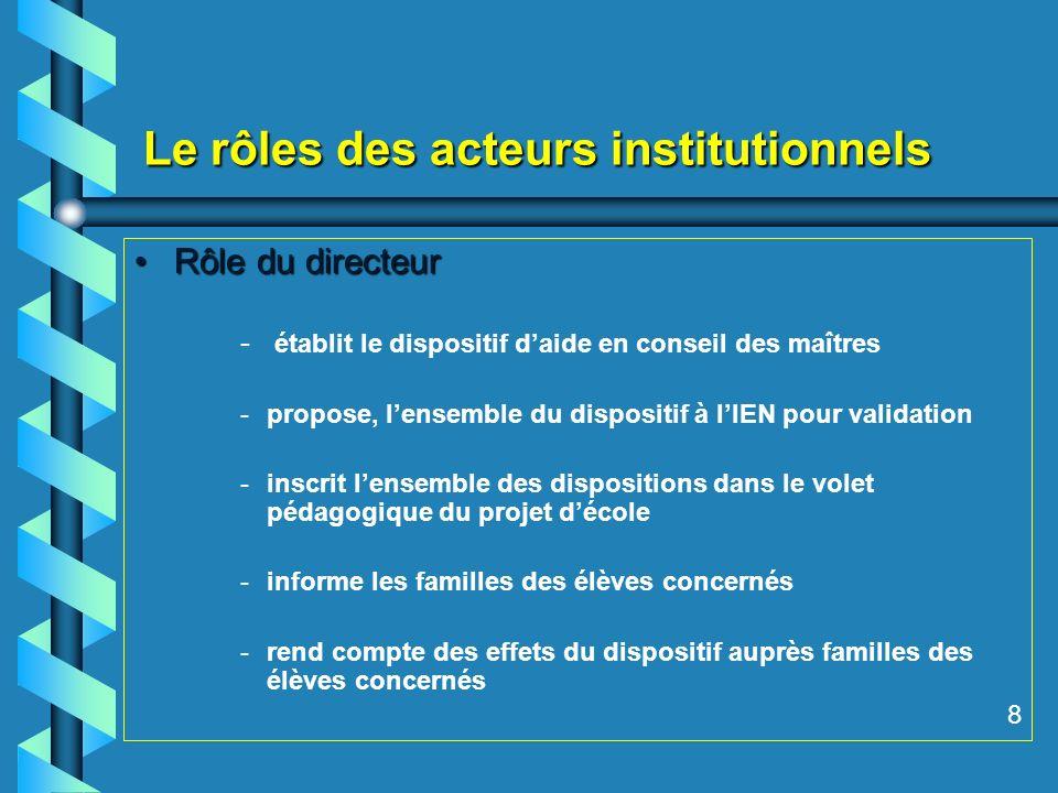 Le rôles des acteurs institutionnels Rôle du directeurRôle du directeur - - établit le dispositif daide en conseil des maîtres - -propose, lensemble d
