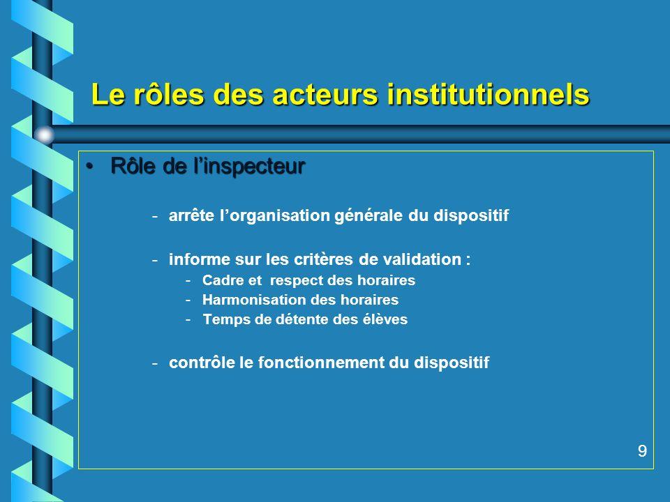 Le rôles des acteurs institutionnels Rôle de linspecteurRôle de linspecteur - -arrête lorganisation générale du dispositif - -informe sur les critères de validation : - -Cadre et respect des horaires - -Harmonisation des horaires - -Temps de détente des élèves - -contrôle le fonctionnement du dispositif 9