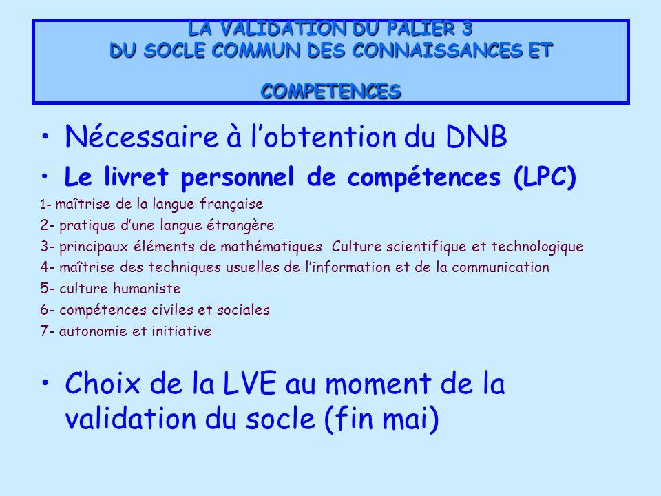 Le Contrôle ponctuel Le CP : 120 points Épreuves de français, maths, H-G /40 Épreuve dhistoire des arts : 40 points