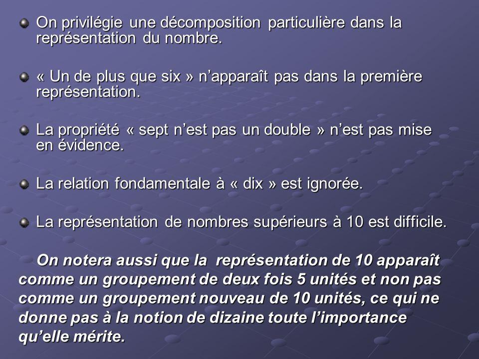 On privilégie une décomposition particulière dans la représentation du nombre. « Un de plus que six » napparaît pas dans la première représentation. L