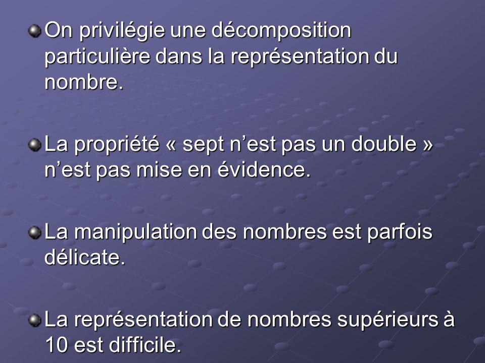 On privilégie une décomposition particulière dans la représentation du nombre. La propriété « sept nest pas un double » nest pas mise en évidence. La