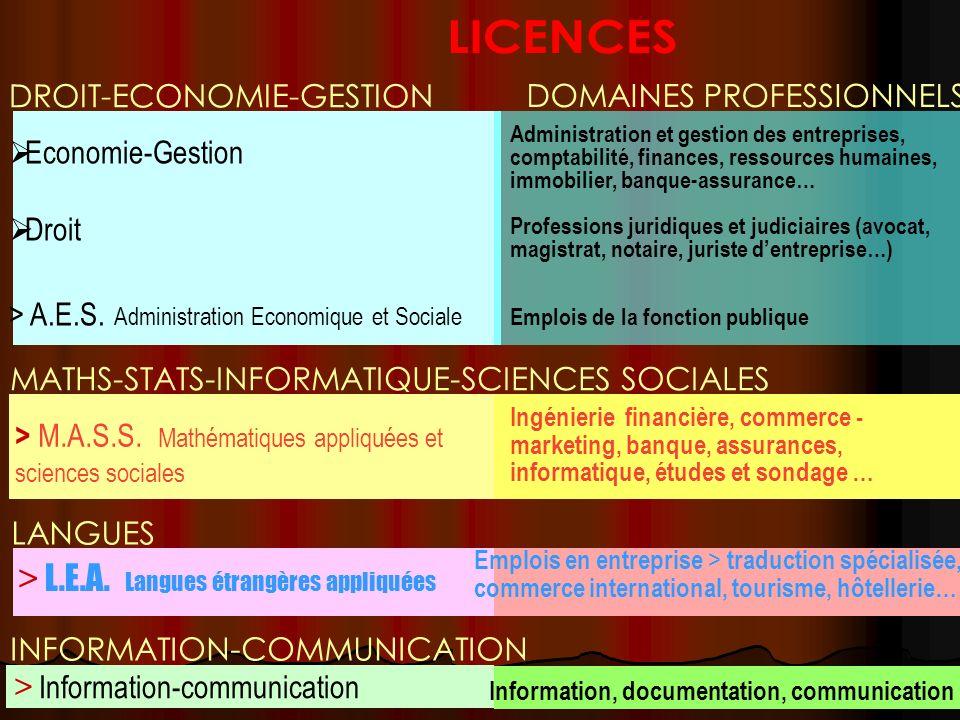 Economie-Gestion Droit > A.E.S. Administration Economique et Sociale DROIT-ECONOMIE-GESTION > M.A.S.S. Mathématiques appliquées et sciences sociales M