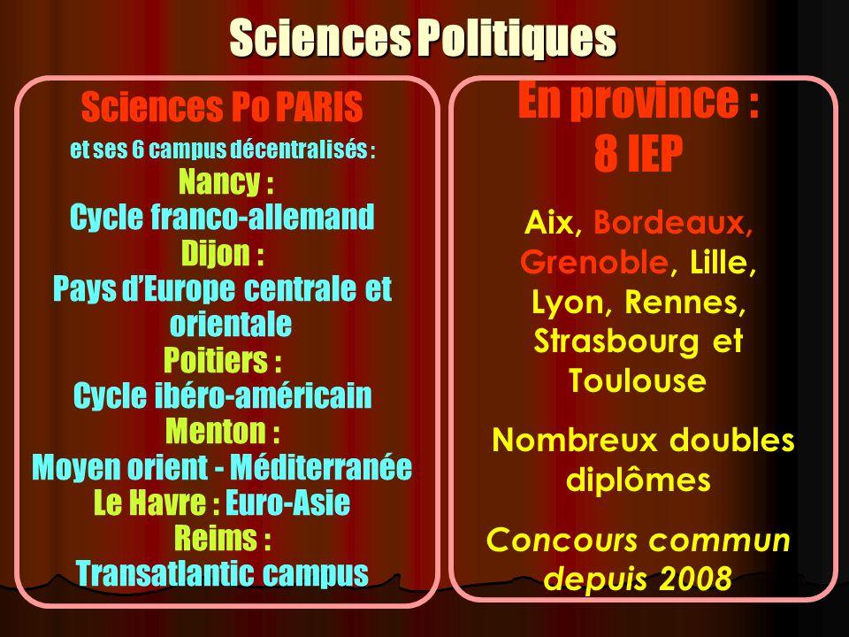 En province : 8 IEP Aix, Bordeaux, Grenoble, Lille, Lyon, Rennes, Strasbourg et Toulouse Nombreux doubles diplômes Concours commun depuis 2008 Science