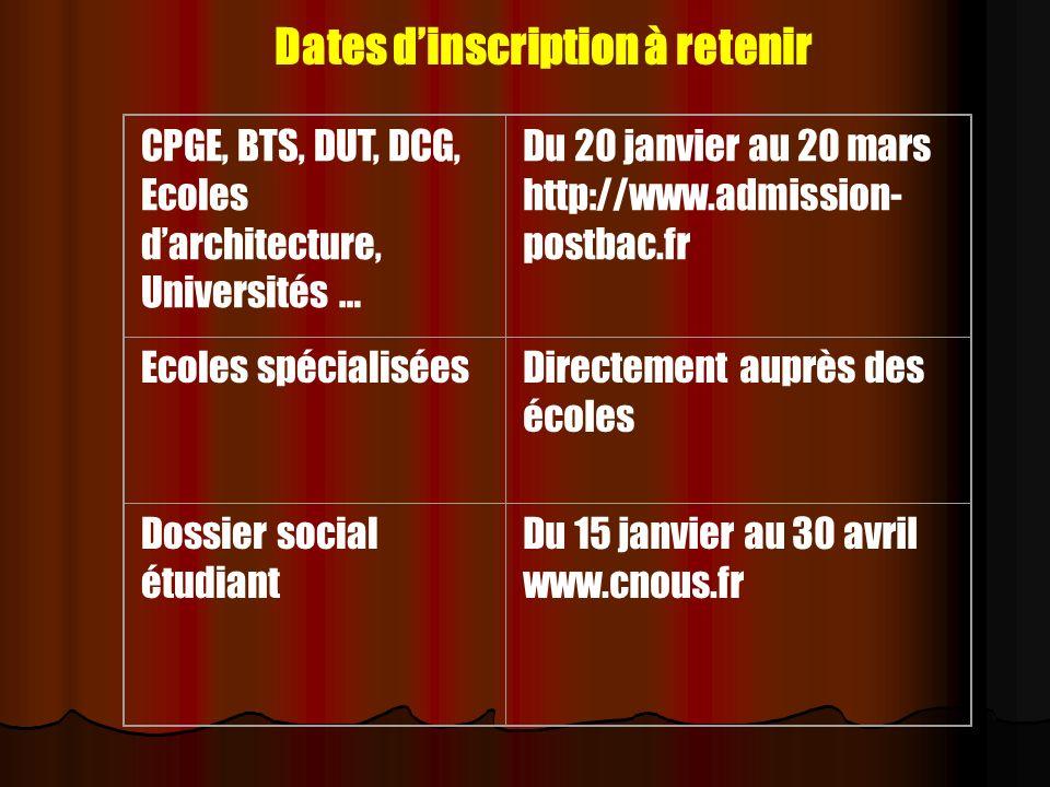 CPGE, BTS, DUT, DCG, Ecoles darchitecture, Universités … Du 20 janvier au 20 mars http://www.admission- postbac.fr Ecoles spécialiséesDirectement aupr