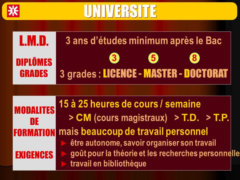 Sites à consulter www.education.gouv.fr www.enseignementsup-recherche.gouv.fr www.cnous.fr www.jeunes.gouv.fr www.onisep.fr www.etudiant.gouv.fr www.campusfrance.org